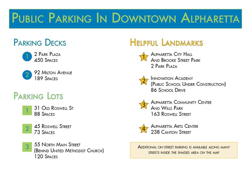 Downtown Parking Locations Key