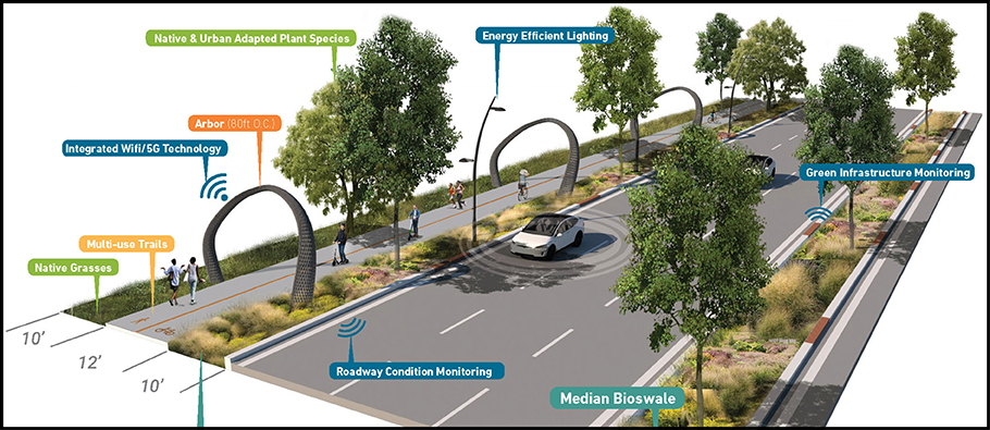 North Point Streetscape News Item Graphic
